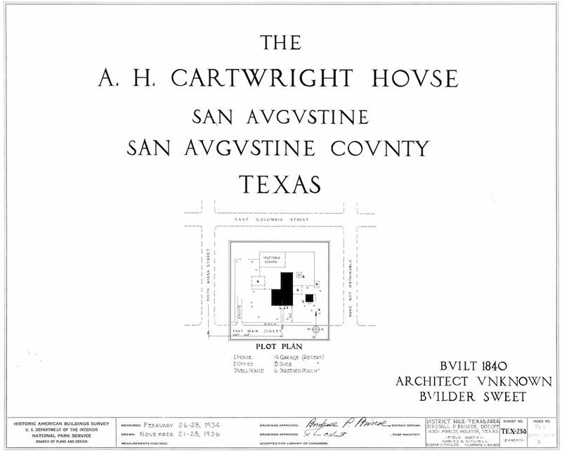 Cartwright House Measured Drawings Cover