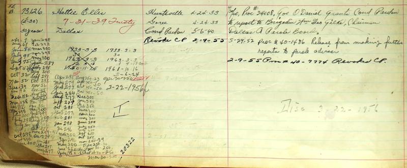 Prison Conduct Record for Hattie Ellis